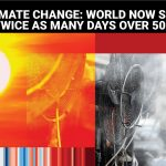 Climate change World now sees twice as many days over 50C