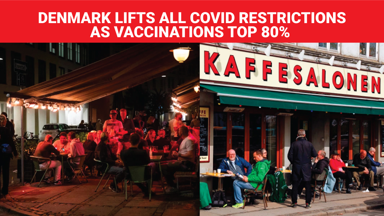 Denmark lifts all Covid restrictions as vaccinations top 80%